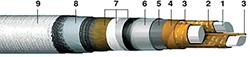 Кабель АСБ2л 3х25 - 6кВ