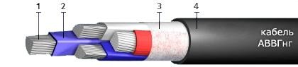 Кабель АВВГнг (АВВГ нг) 4x25 силовой алюминиевый в ПВХ