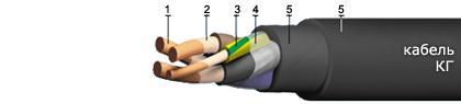 Медный гибкий кабель КГ 5x95 в резиновой изоляции