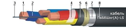 Кабель ПвБШвнг-LS (ПВБбШвнг LS) 5х6,0 - 0,66кВ