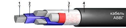 Кабель АВВГ 5x6,0 силовой алюминиевый в ПВХ-изоляции