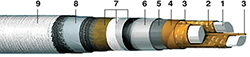 Кабель АСБ2л 3х50 - 1кВ