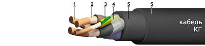 Медный гибкий кабель КГ 5x2,5 в резиновой изоляции