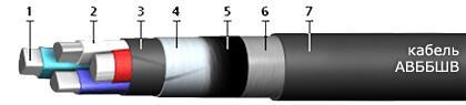 Кабель АВБбШв (АВБШв) 5х6,0 - 0,66 кВ